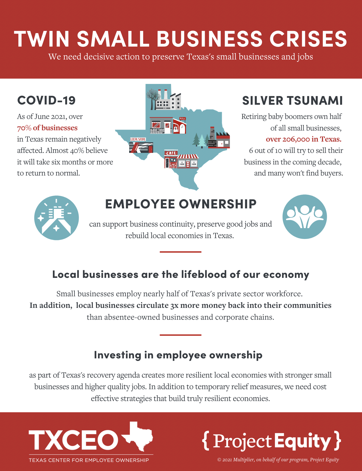 Small Business Closure Crisis Infographic